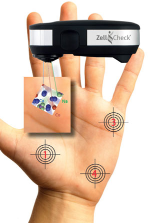 Zell-Check ist eine Revolutionäre Technologie - Messung auf der Handinnenfläche